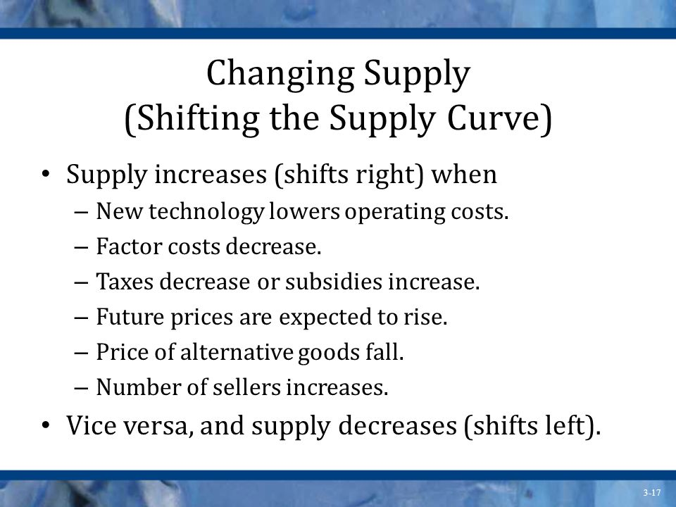 Changing Supply (Shifting the Supply Curve)