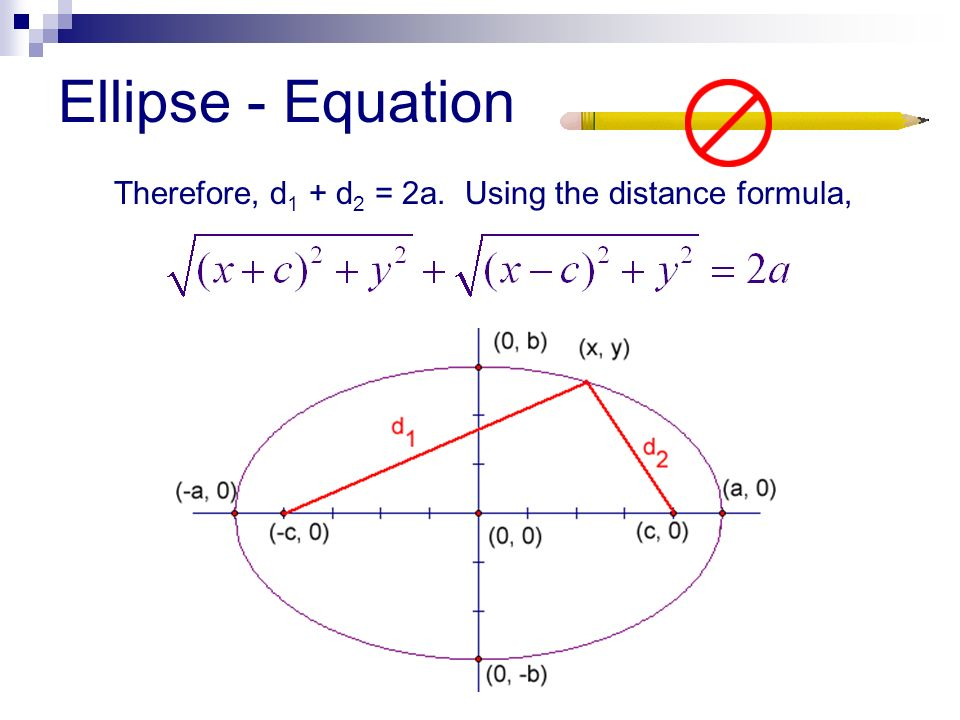 Ellipse Conic Sections  - ppt video online download