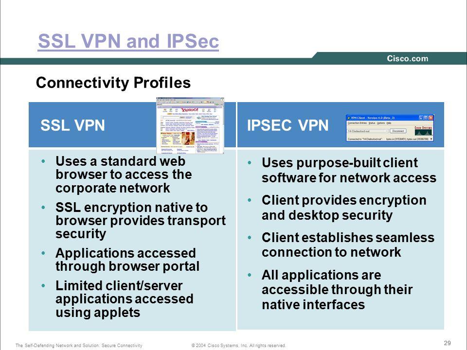 difference between ipsec and ssl vpn