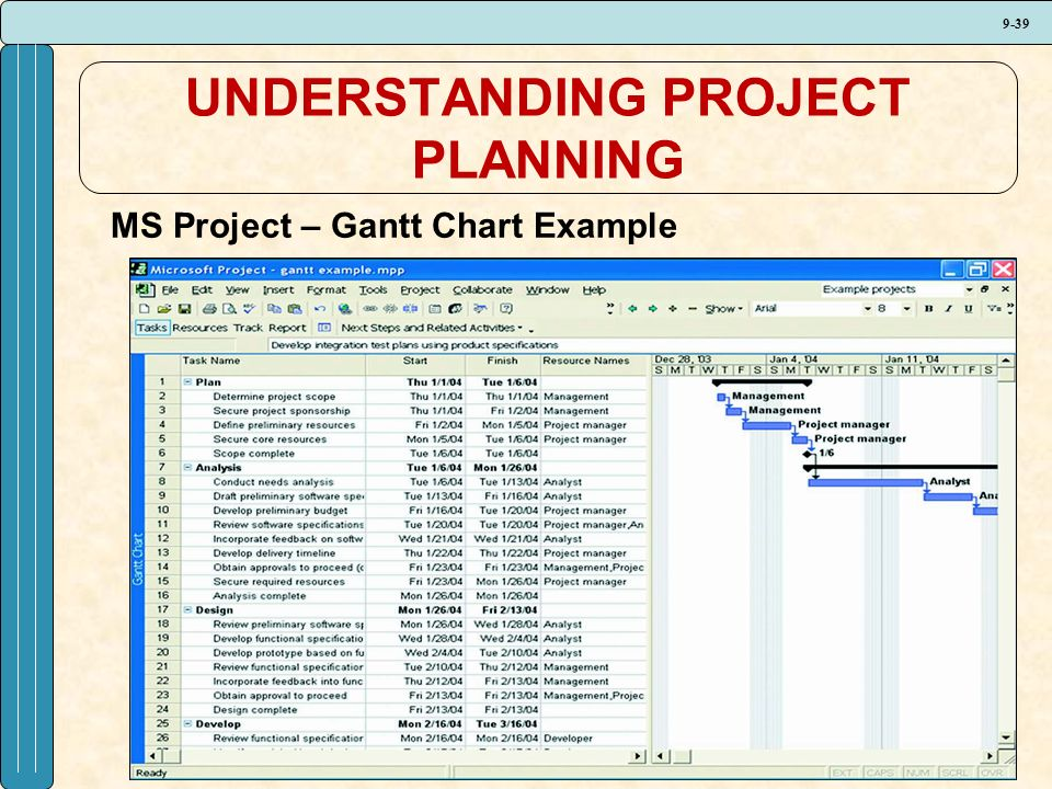 analysis on project planning opted by Planning planet premium use our forums to get answers from the experts guild of project controls library how to achieve rapid feedback progress through integrated excel provided by: frank additional steps required to perform a delay analysis with p6 provided by: glen palmer [nov-14.
