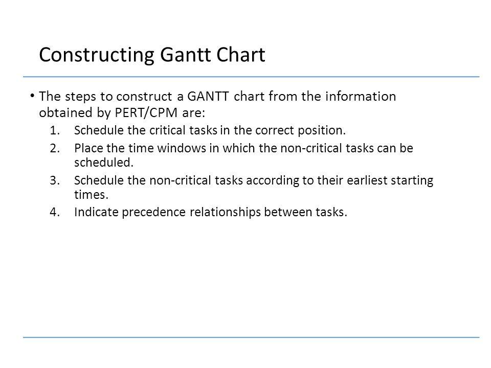 Lecture 5 Gantt Chart Gantt Charts Constructing Gantt Charts Ppt