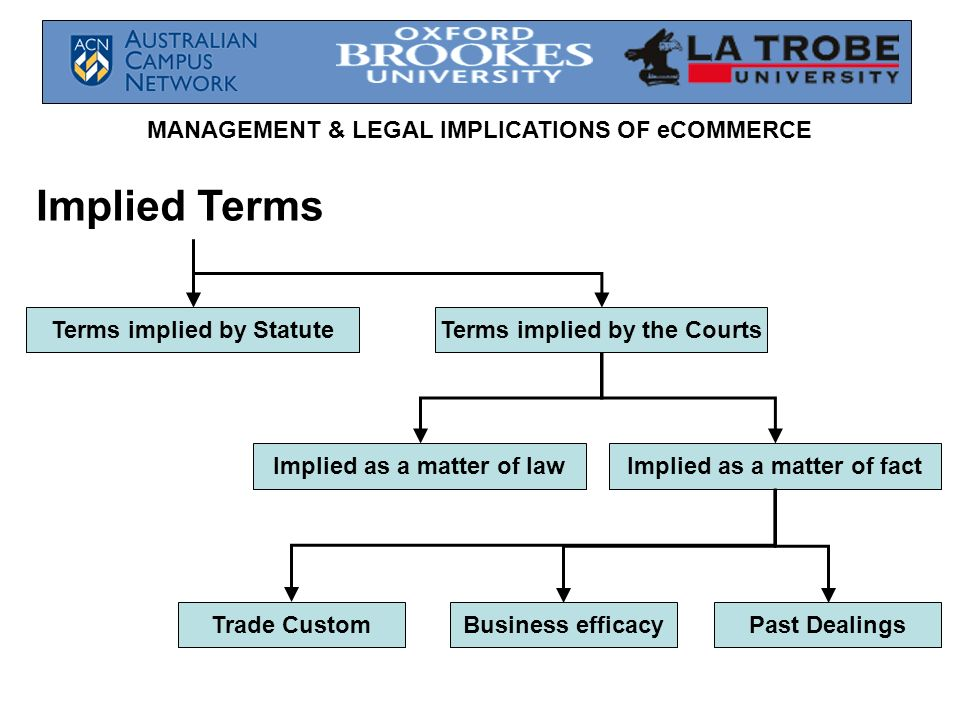 Implied Terms Terms implied by Statute Terms implied by the Courts