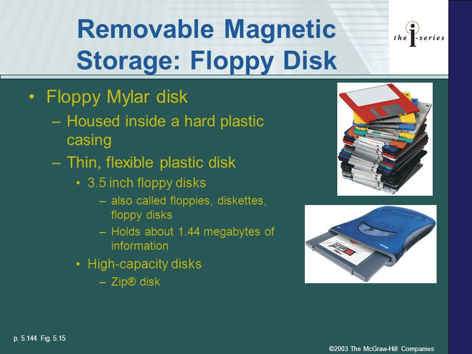 Removable Magnetic Storage: Floppy Disk
