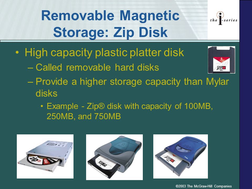 Removable Magnetic Storage: Zip Disk