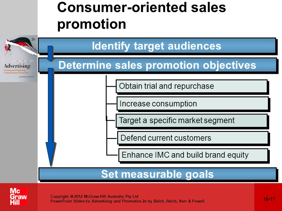 0e13077edeb5 Chapter 16 Sales promotion - ppt download