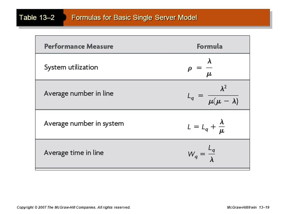 Table 13–2 Formulas for Basic Single Server Model