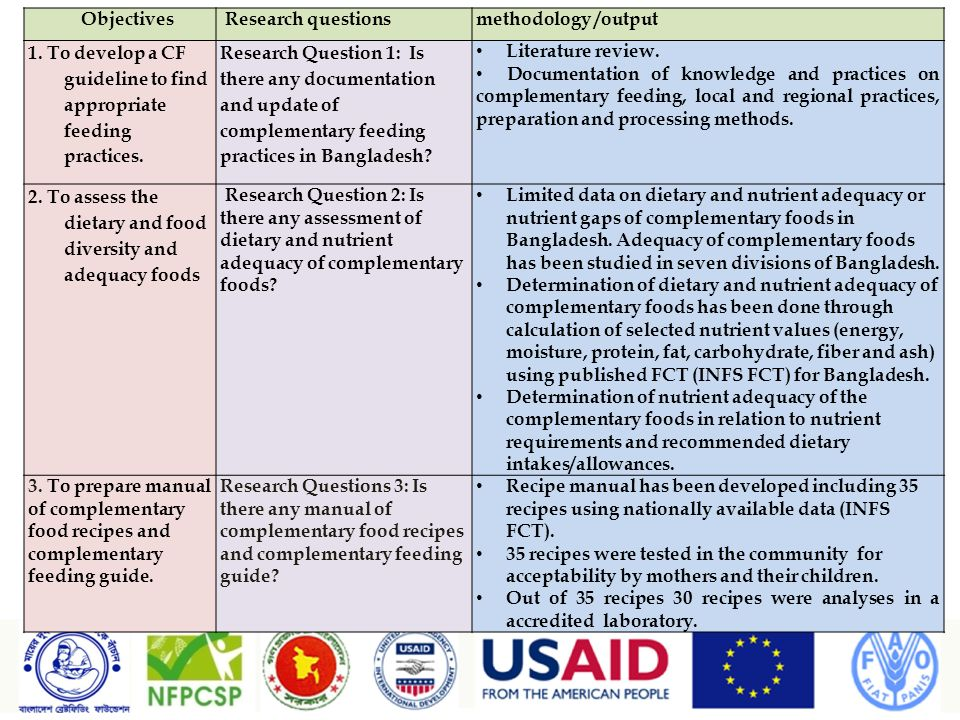 Development Of A Complementary Feeding Manual For Bangladesh Ppt