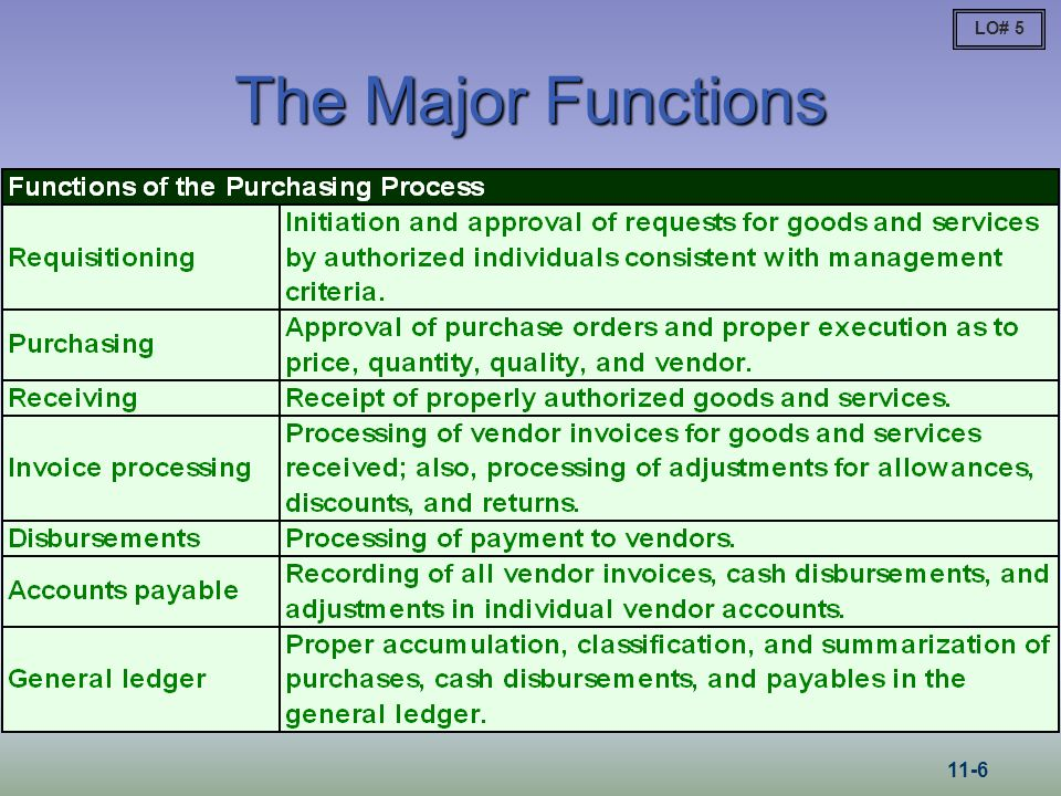 LO# 5 The Major Functions 11-6
