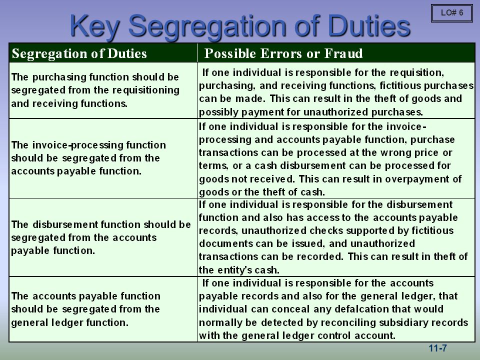 Key Segregation of Duties