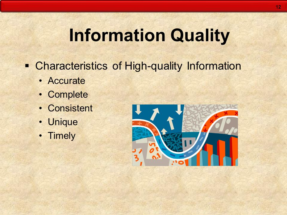 Information Quality Characteristics of High-quality Information
