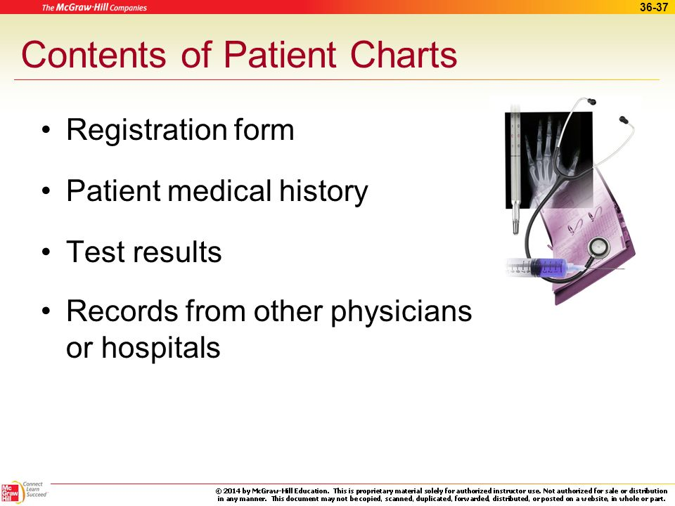 Contents of Patient Charts