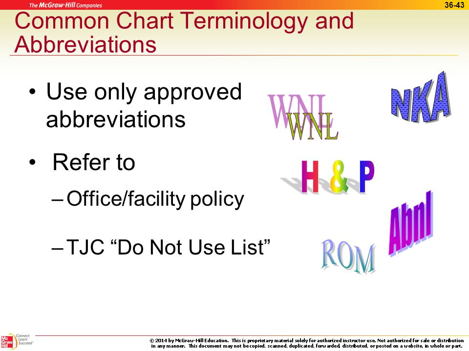 Common Chart Terminology and Abbreviations