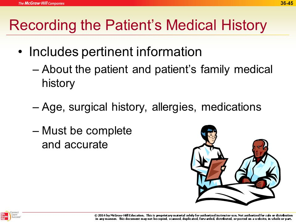 Recording the Patient's Medical History