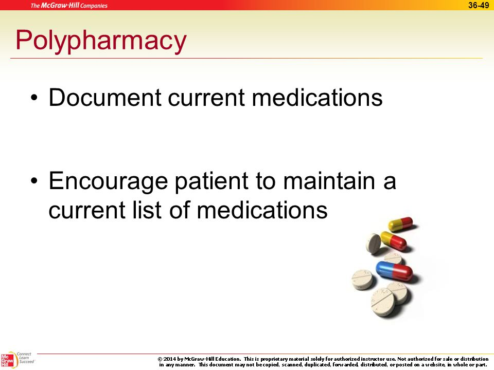 Polypharmacy Document current medications