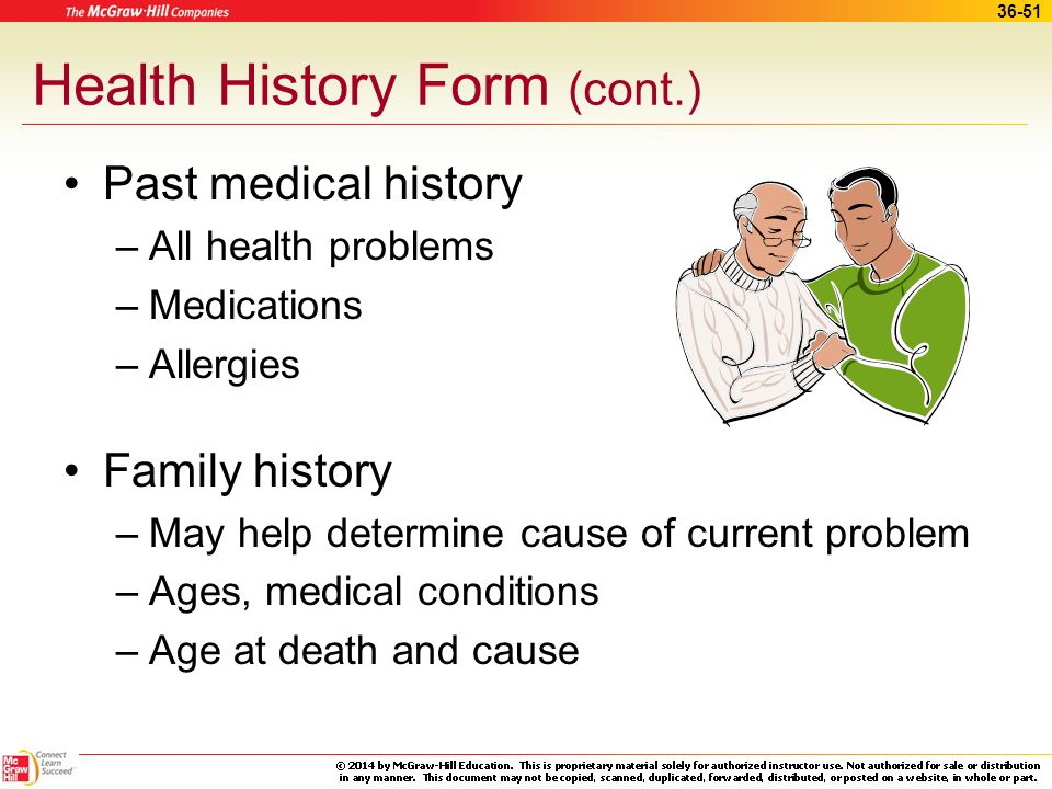 Health History Form (cont.)