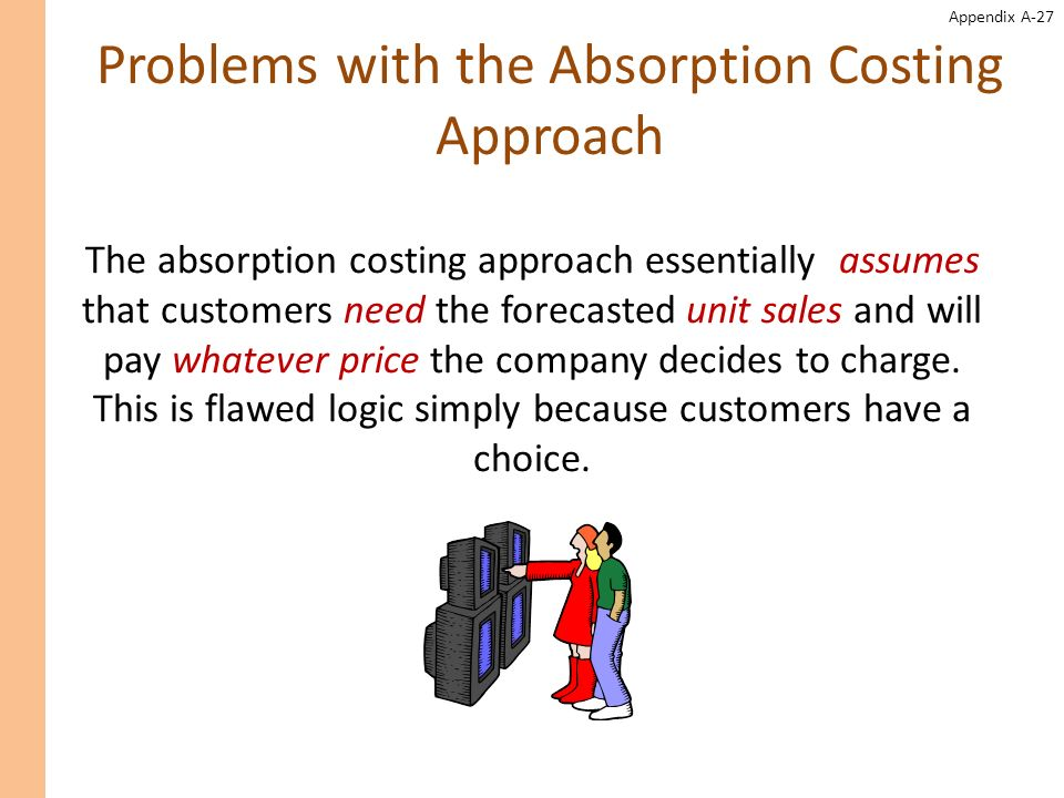 Problems with the Absorption Costing Approach