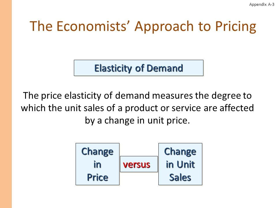The Economists' Approach to Pricing