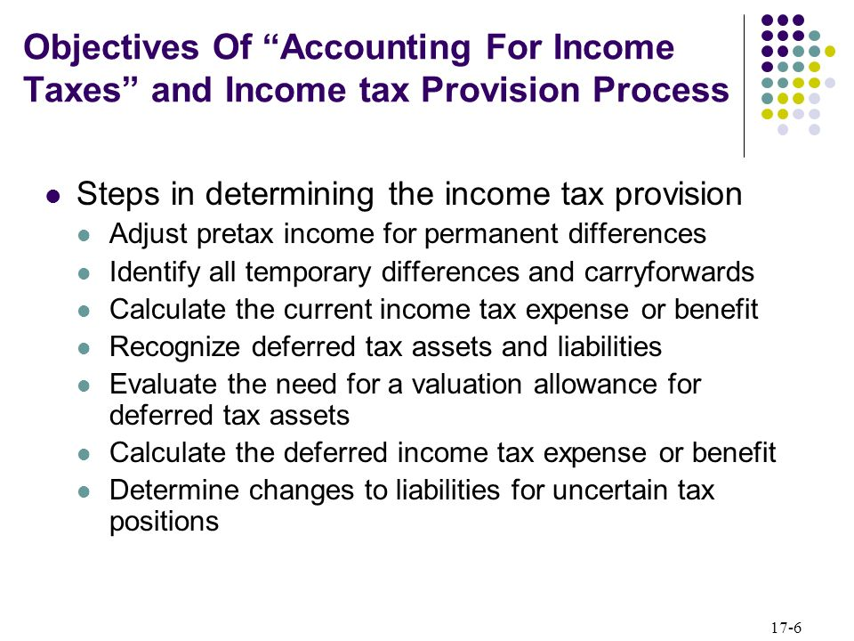 Objectives Of Accounting For Income Taxes and Income tax Provision Process