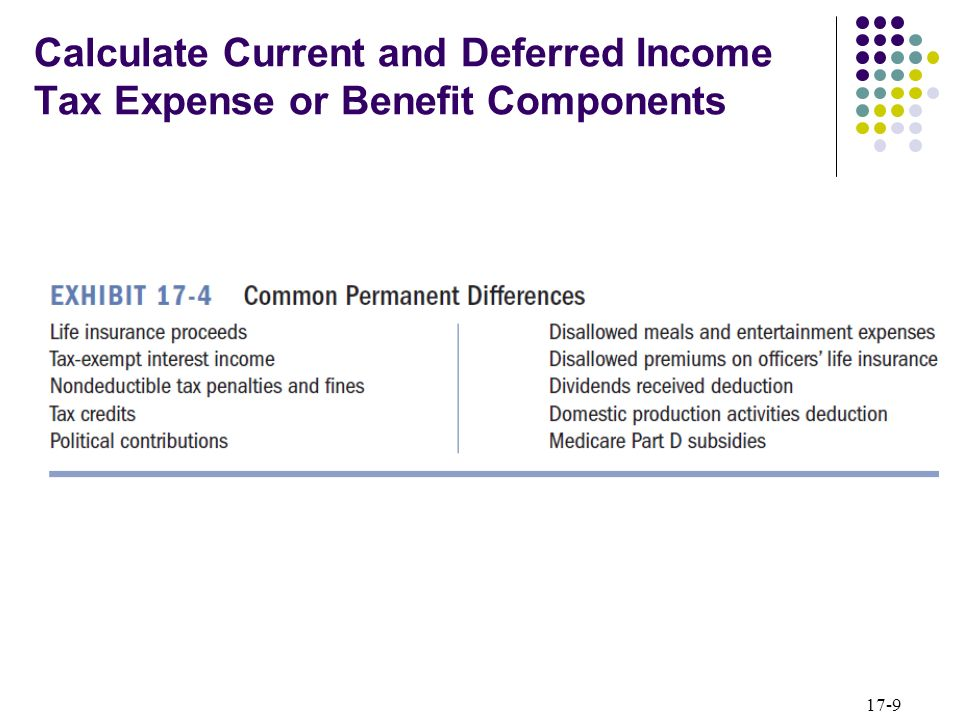 accounting for income taxes ppt download
