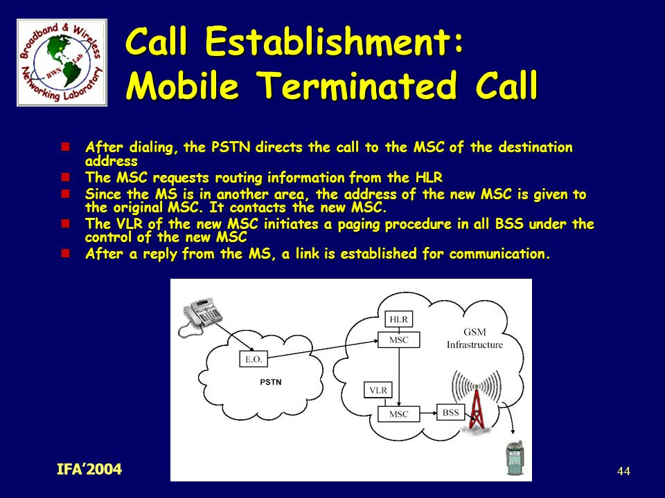 how to call usa from mobile