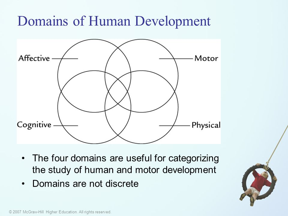 four domains of human development