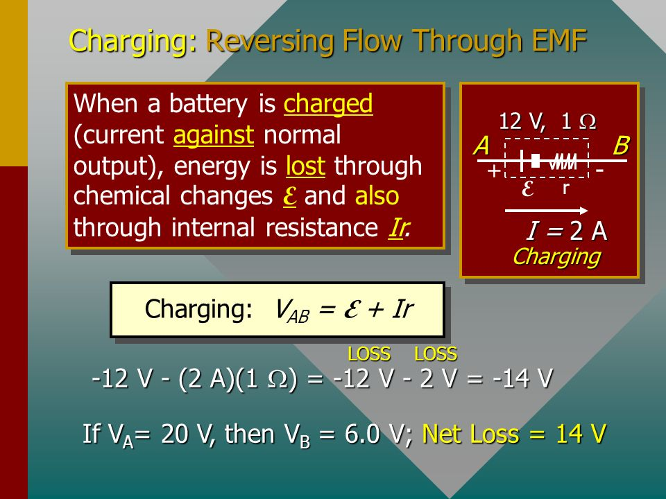 Charging: Reversing Flow Through EMF