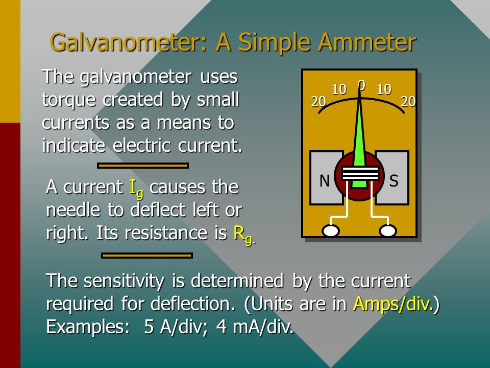 Galvanometer: A Simple Ammeter