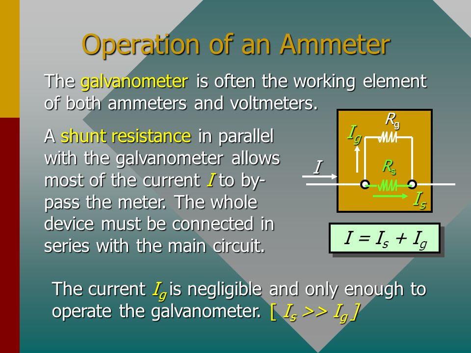 Operation of an Ammeter