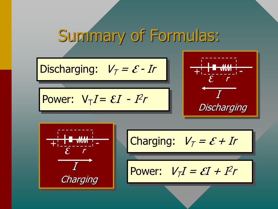 Summary of Formulas: Discharging: VT = E - Ir - I