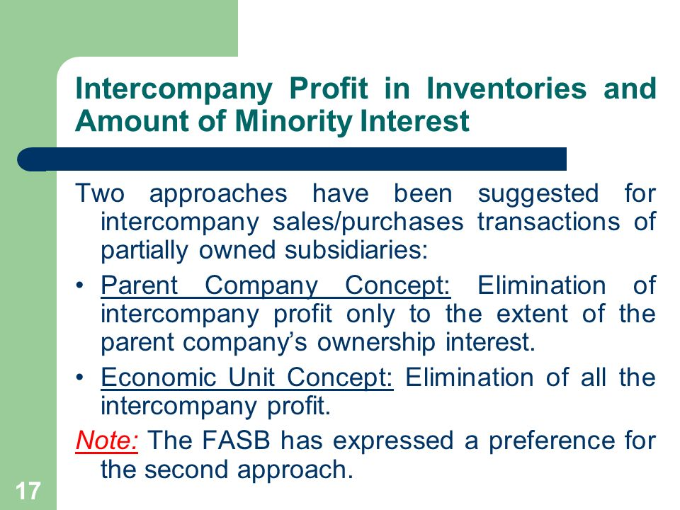 Intercompany Profit in Inventories and Amount of Minority Interest