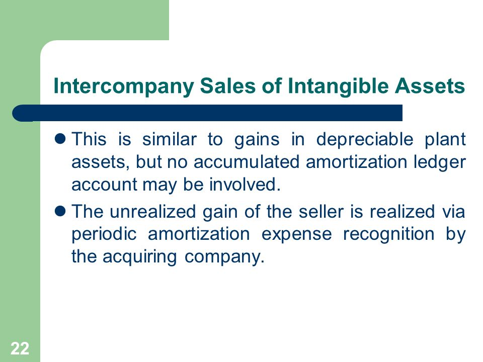 Intercompany Sales of Intangible Assets