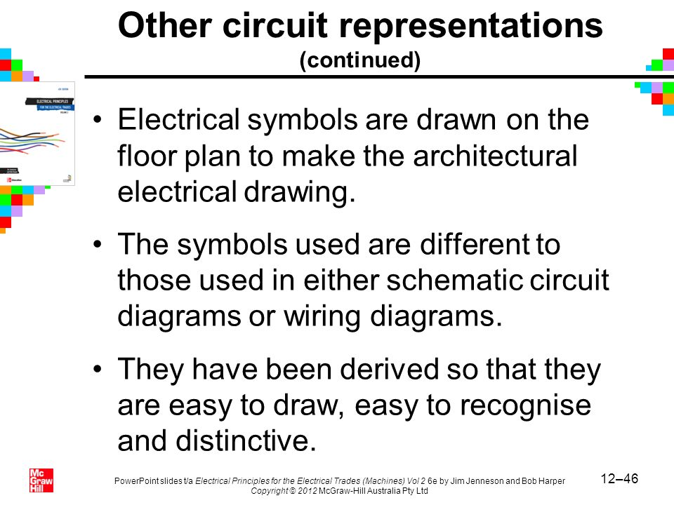 Chapter 12 Electrical drawing practices - ppt video online ... on electrical symbol legend, electrical network, hazard symbol, printed circuit board, standard drawing symbols, electronic circuit, nec electrical symbols, period-after-opening symbol, electrical symbols pdf, autocad symbols, automotive electrical symbols, fire drawing symbols, electronic color code, electrical storm, no symbol, electrical schematic drawings, power symbol, standard electrical symbols, electrical conduit symbols, electrical symbols for blueprints, laundry symbol, happy human, construction drawing symbols, plan symbols, electrical symbols chart, iec electrical symbols, electrical plans, electrical symbols clip art, ohm's law, electrical diagram symbols, structural drawing symbols,