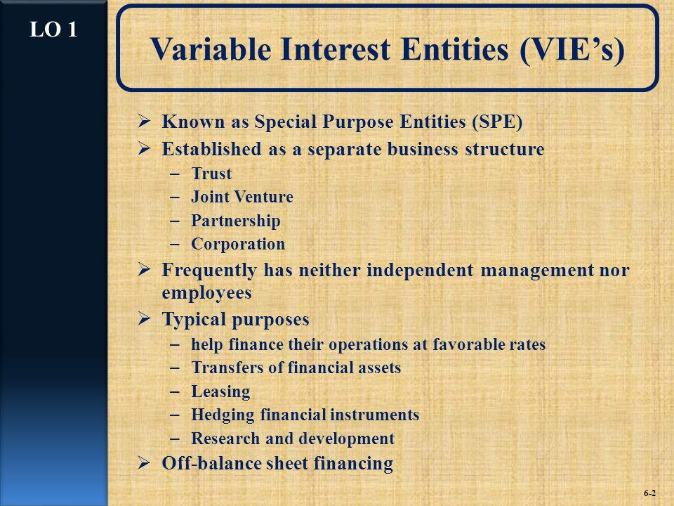Variable Interest Entities (VIE's)