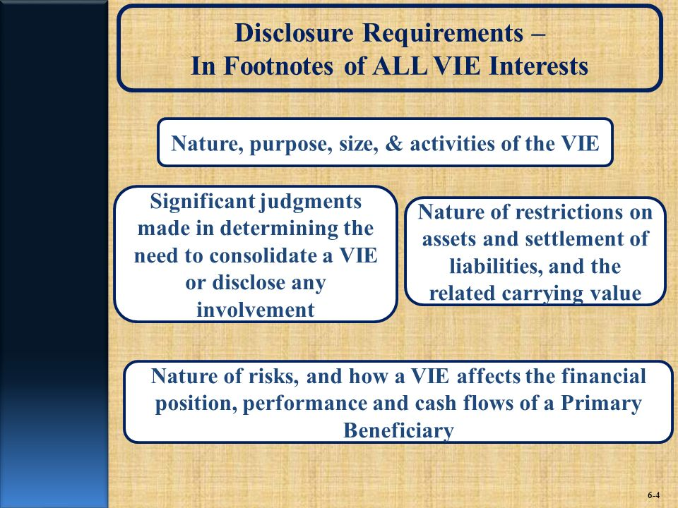 Disclosure Requirements – In Footnotes of ALL VIE Interests