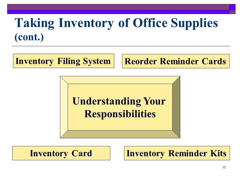Taking Inventory of Office Supplies (cont.)