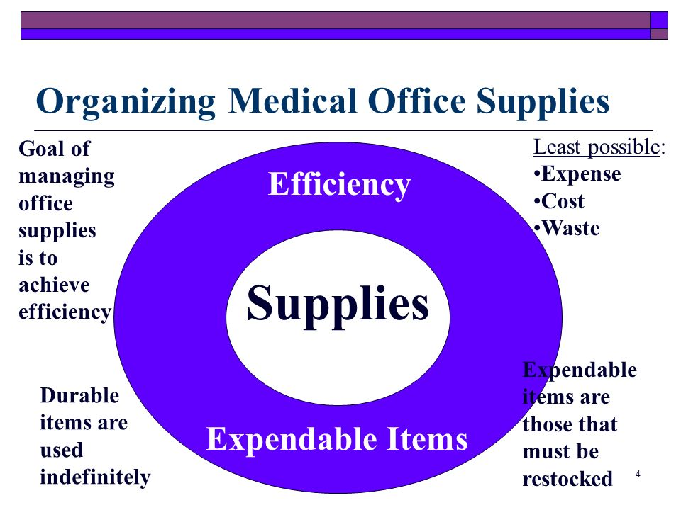 Organizing Medical Office Supplies