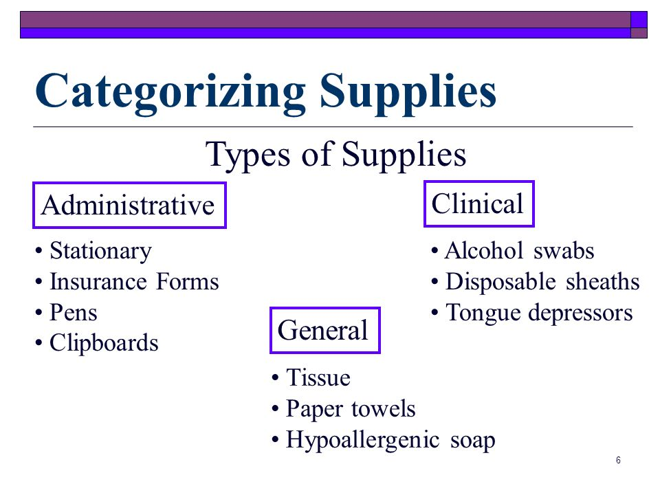 Categorizing Supplies