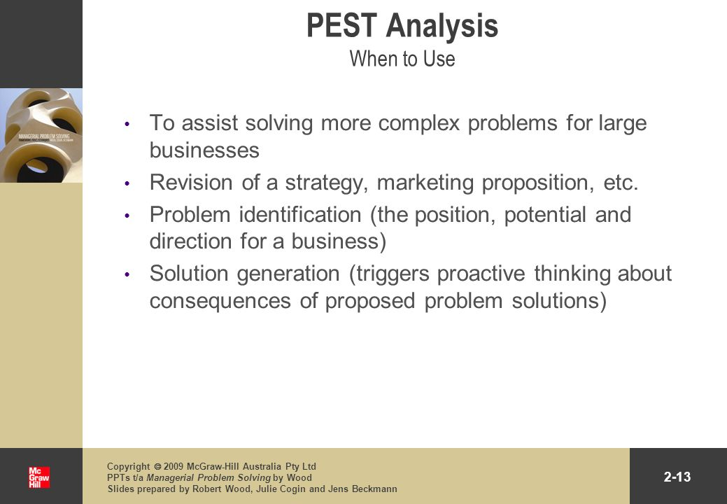 PEST Analysis When to Use