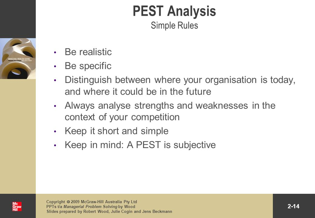 PEST Analysis Simple Rules