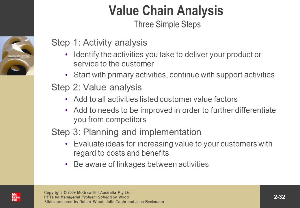 Value Chain Analysis Three Simple Steps