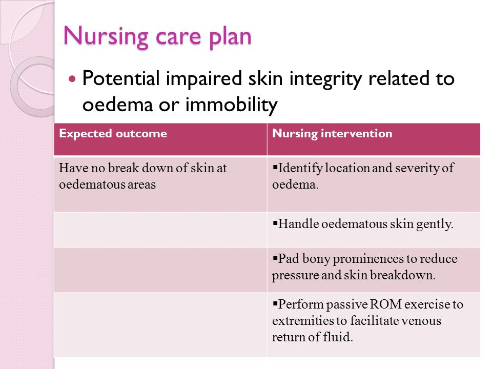 teaching plan for skin integrity Risk for impaired skin integrity nanda definition at risk for skin being adversely altered immobility, which leads to pressure, shear, and friction, is the factor most likely to put an individual at risk for altered skin integrity.
