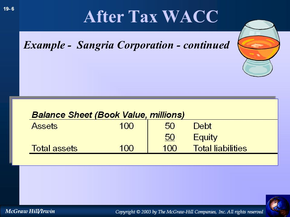 After Tax WACC Example - Sangria Corporation - continued