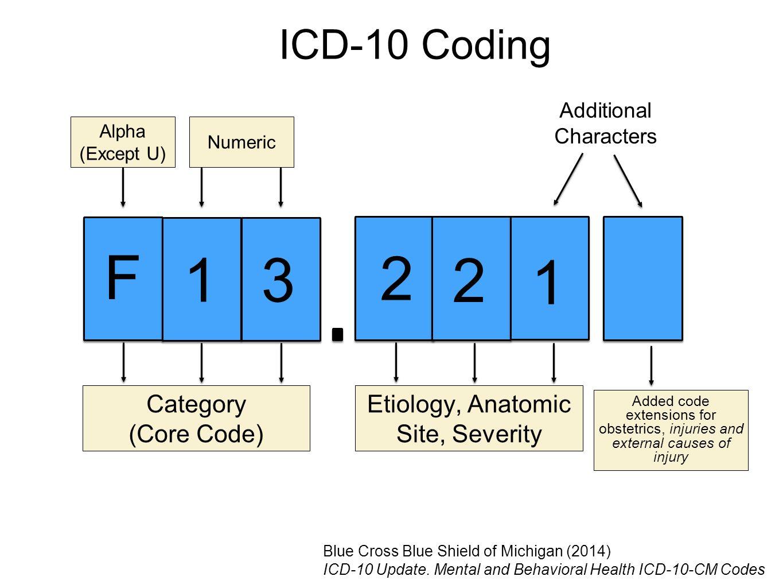 icd 10 code for head injury