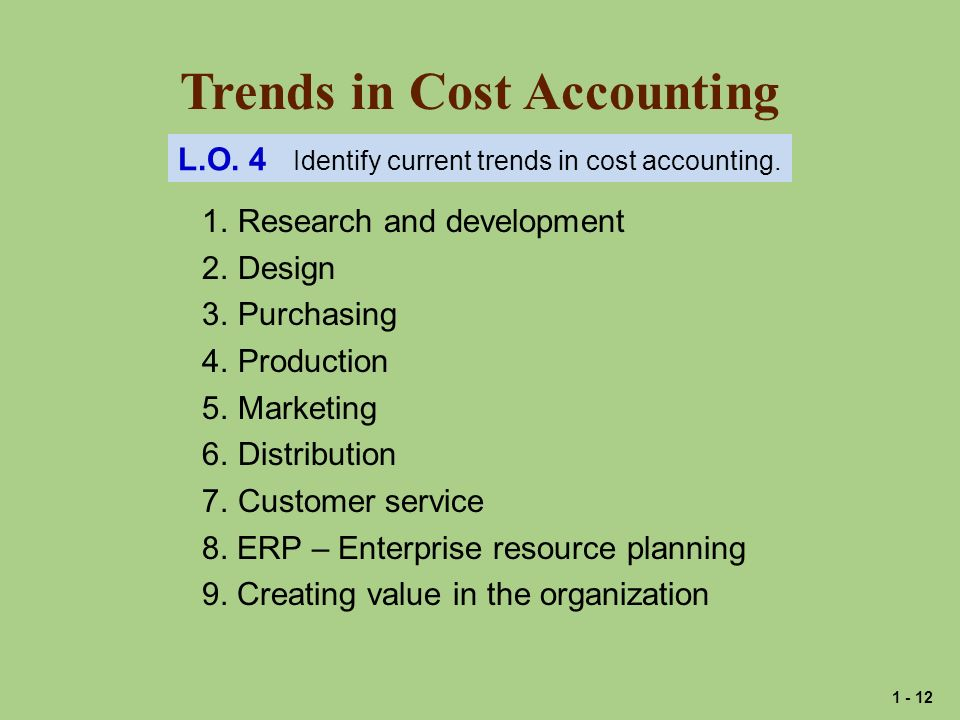Trends in Cost Accounting