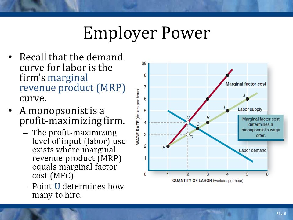 Employer Power Recall that the demand curve for labor is the firm's marginal revenue product (MRP) curve.