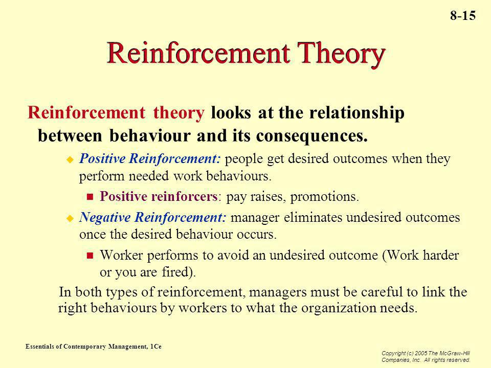 Reinforcement Theory Reinforcement theory looks at the relationship between behaviour and its consequences.