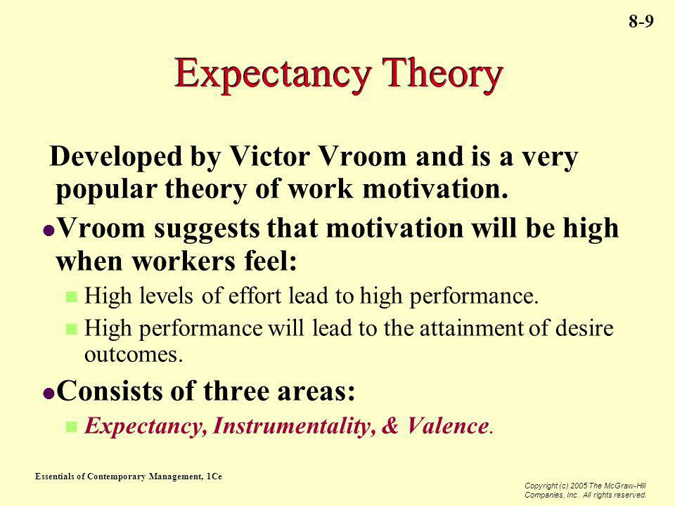 Expectancy Theory Developed by Victor Vroom and is a very popular theory of work motivation.