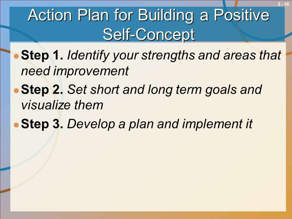Action Plan for Building a Positive Self-Concept