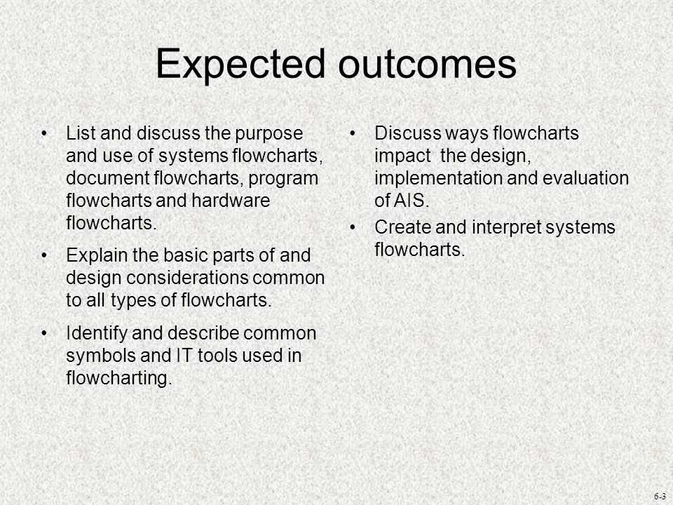 Expected outcomes List and discuss the purpose and use of systems flowcharts, document flowcharts, program flowcharts and hardware flowcharts.