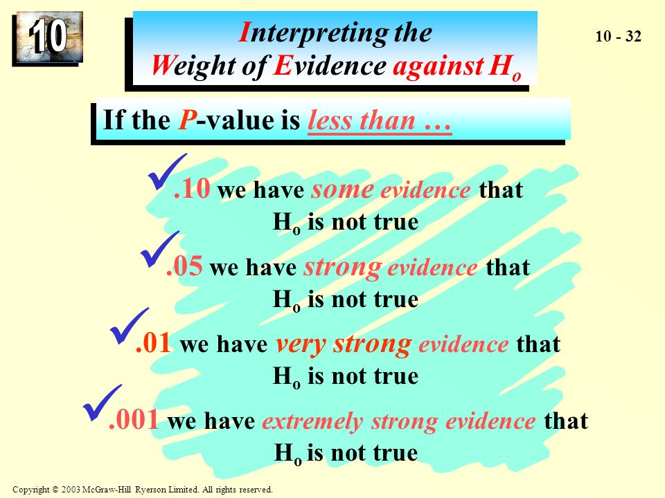 Interpreting the Weight of Evidence against Ho